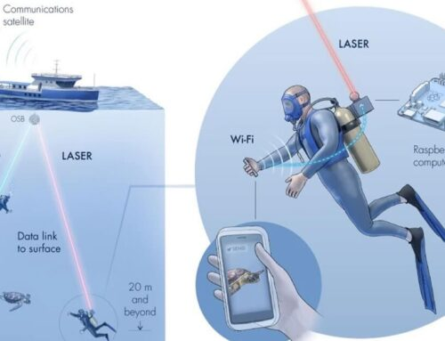 Aqua-Fi: Underwater WiFi developed using LEDs and lasers